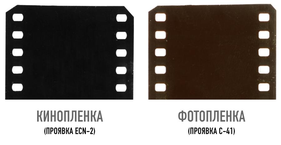 Кинопленка и фотопленка — в чем разница?