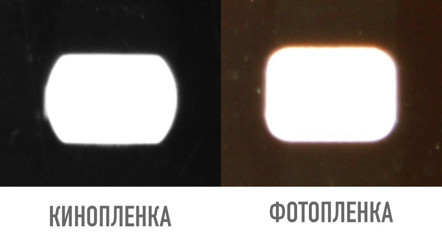 Перфорация кинопленки и фотопленки
